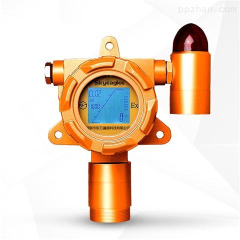 环境监测站苯乙烯无线检测系统